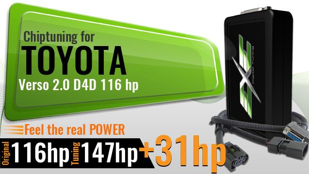 Chiptuning Toyota Verso 2.0 D4D 116 hp